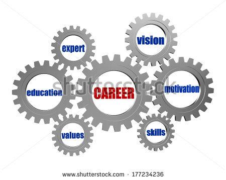 career-skills